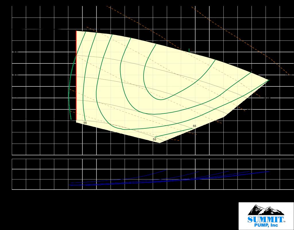 3x4-10_curve
